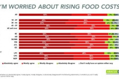 Abacus-Data_Rising-Food-Costs-s06-400w