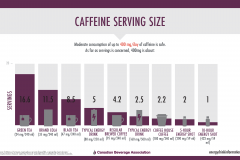 CBA_CaffeineGraphic-2